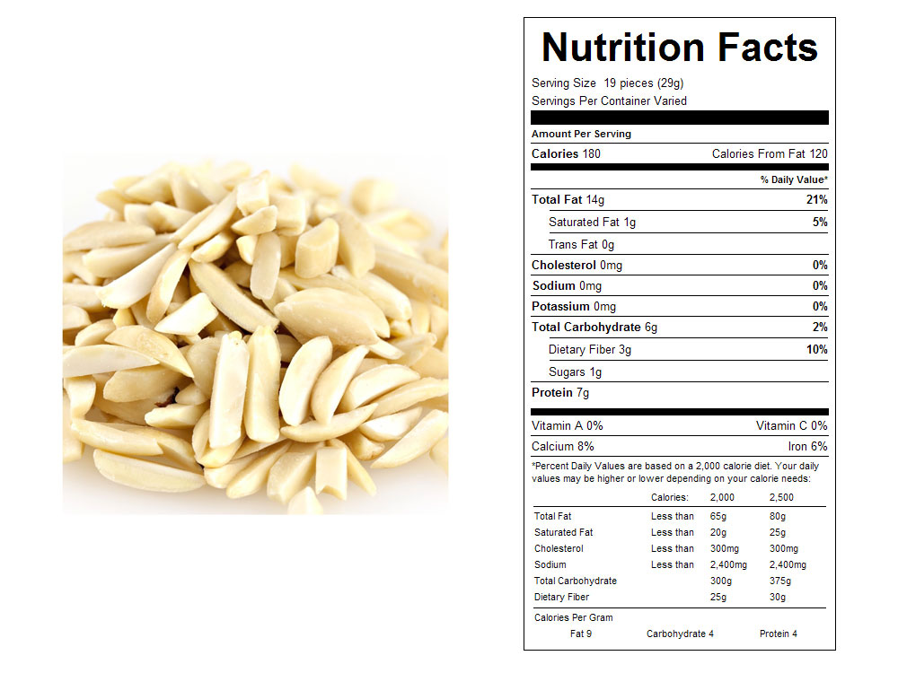 Blanched Slivered Bulk Almonds Nutritional Facts