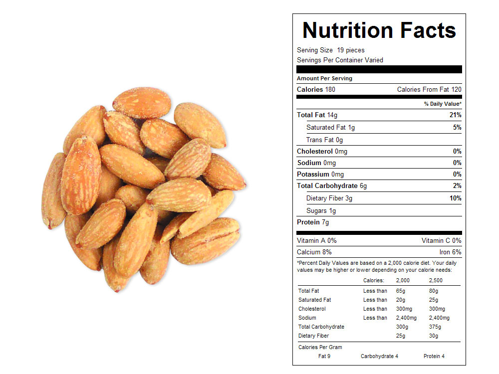 Buy Roasted & Salted Blanched Bulk Almonds (15 lbs ...