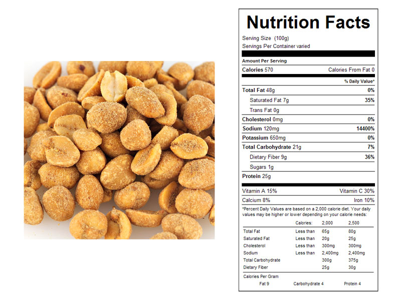 Siracha  Seasoned Bulk Peanuts - Nutrition Facts