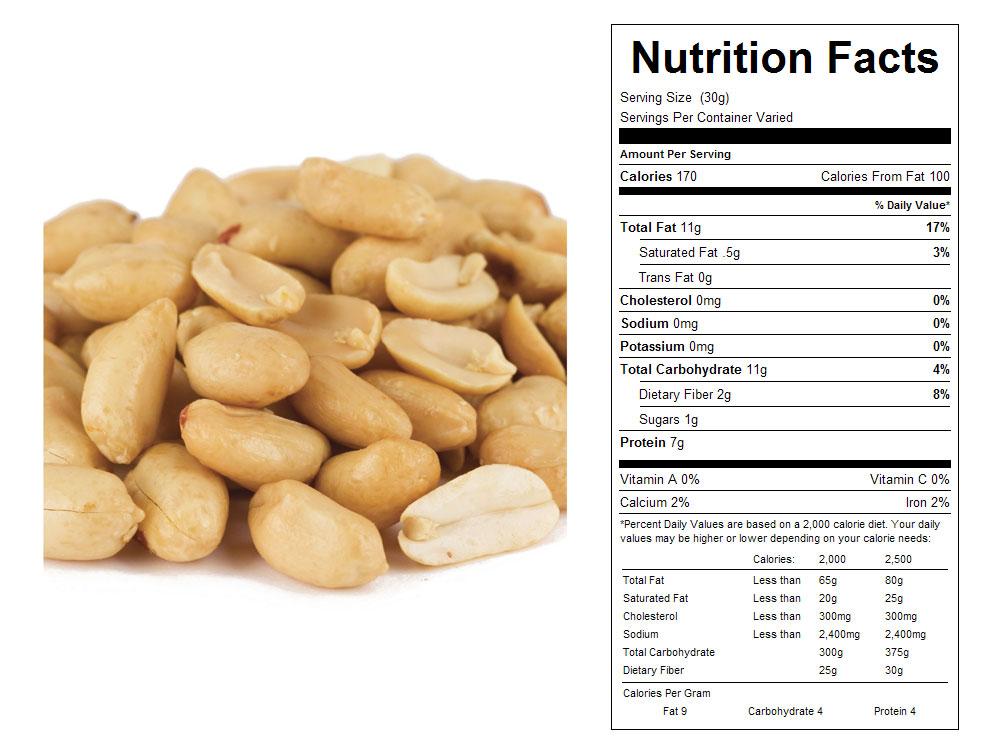 Roasted peanuts nutritional value
