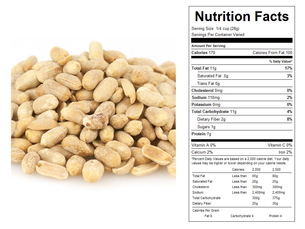 Roasted Peanuts Nutritional Benefits