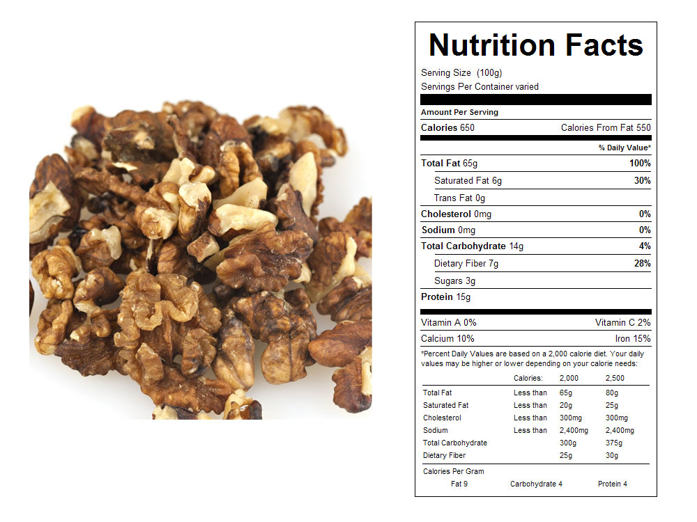 Organic Bulk Walnuts - Halves and Pieces Nutritional Facts