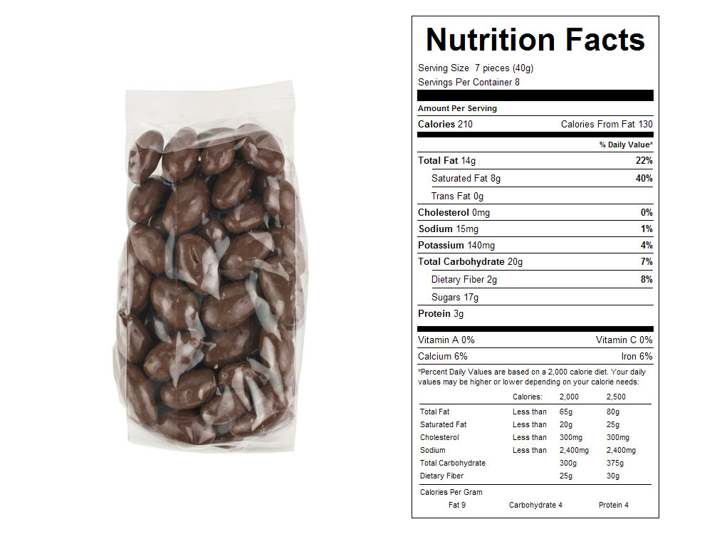 Milk Chocolate Covered Packaged Almonds Nutrition Facts