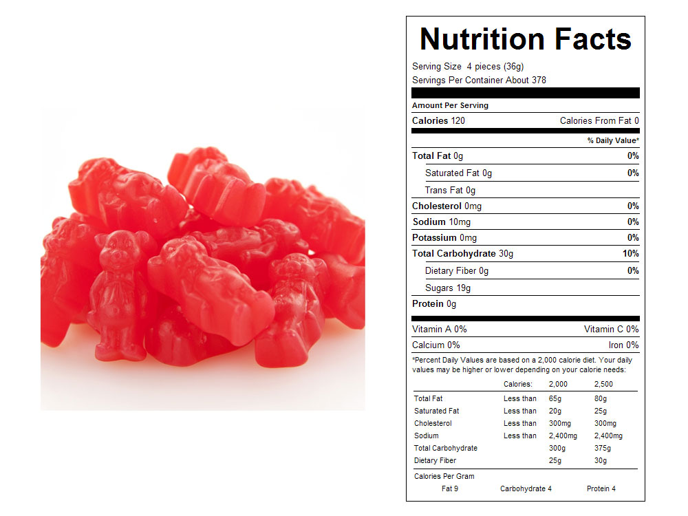 Cinnamon Bears Bulk Candy - Nutritional Facts