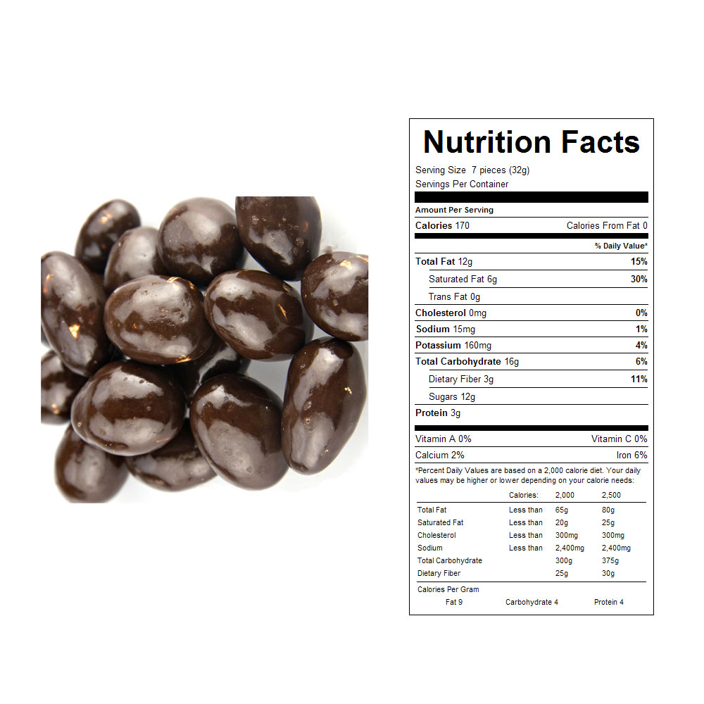 Dark Chocolate Coconut Almonds Bulk Candy (15 lbs)