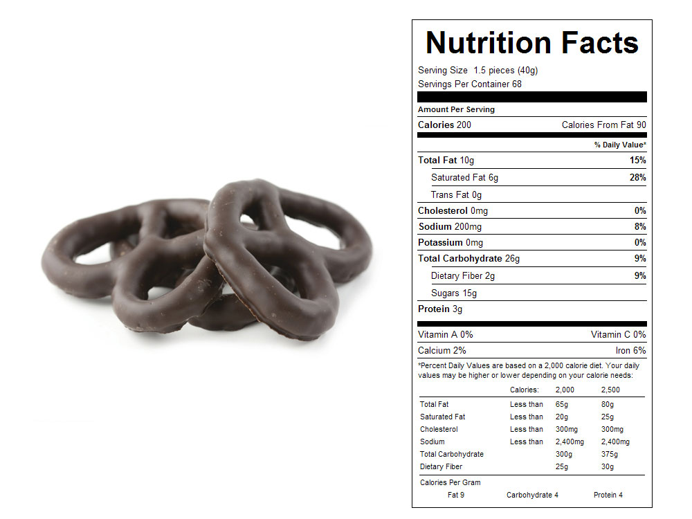 Dark Chocolate Covered Pretzels - Nutrition Facts
