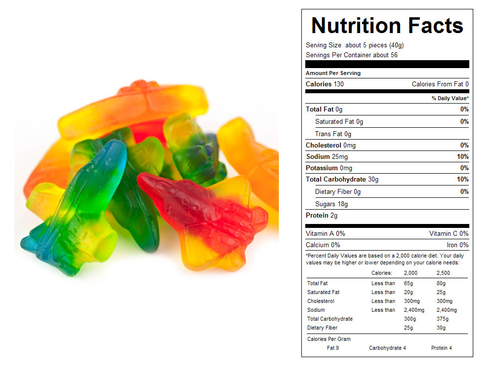 Assorted Jet Fighters Bulk Gummy Candy - Nutritional Facts