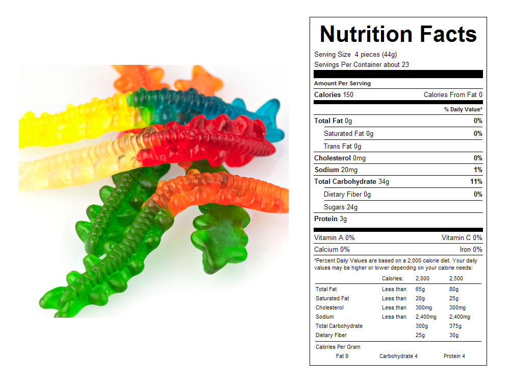 Gummy Centipedes Bulk Candy - Nutritional Facts