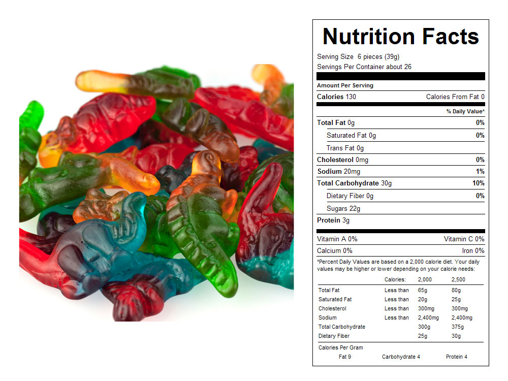 Gummy Dinosaurs Bulk Candy - Nutritional Facts