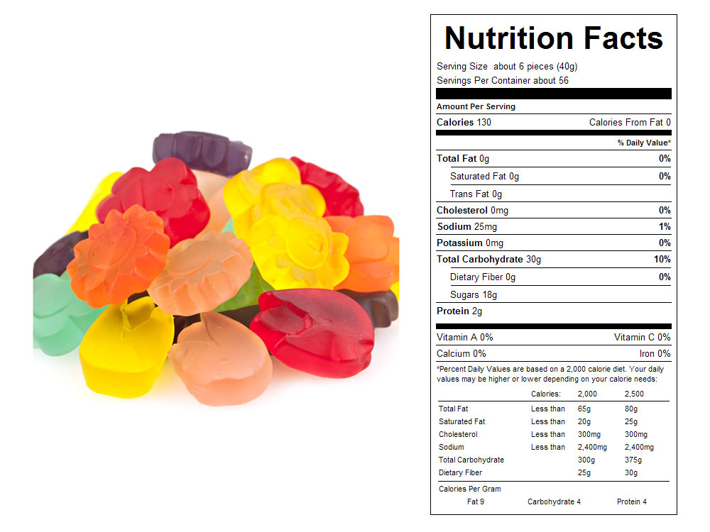Gummy Flowers Bulk Candy - Nutritional Facts