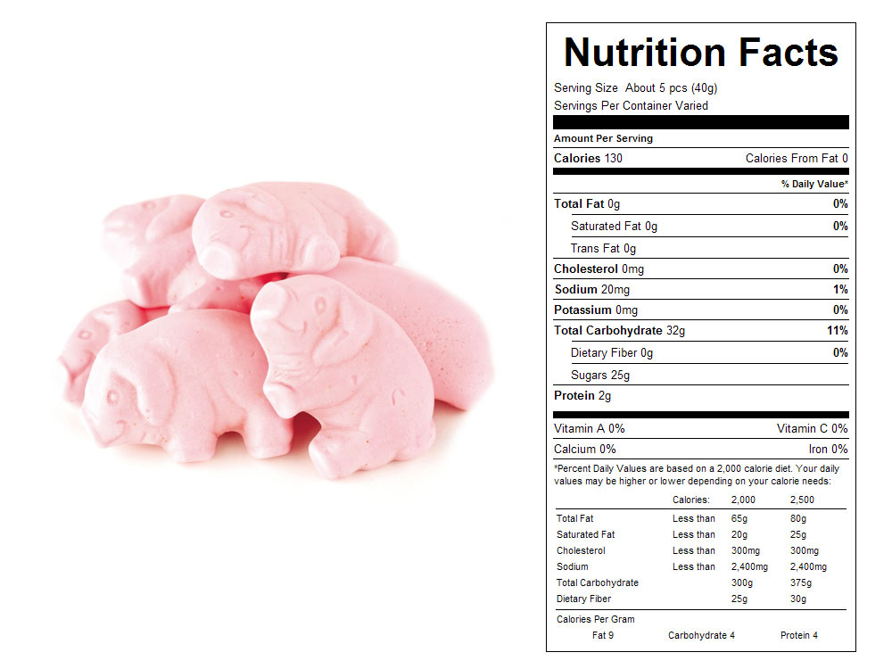 Gummy Pink Pigs Bulk Candy - Nutritional Facts