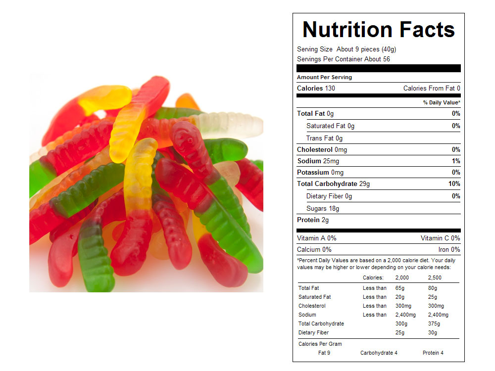 Assorted Mini Bulk Gummy Worms - Nutritional Facts