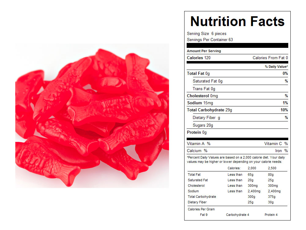 Nordic Fish Bulk Candy - Nutritional Facts
