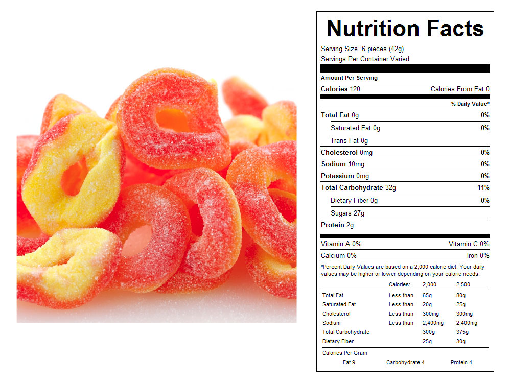 Peach Ring Nutrition Facts