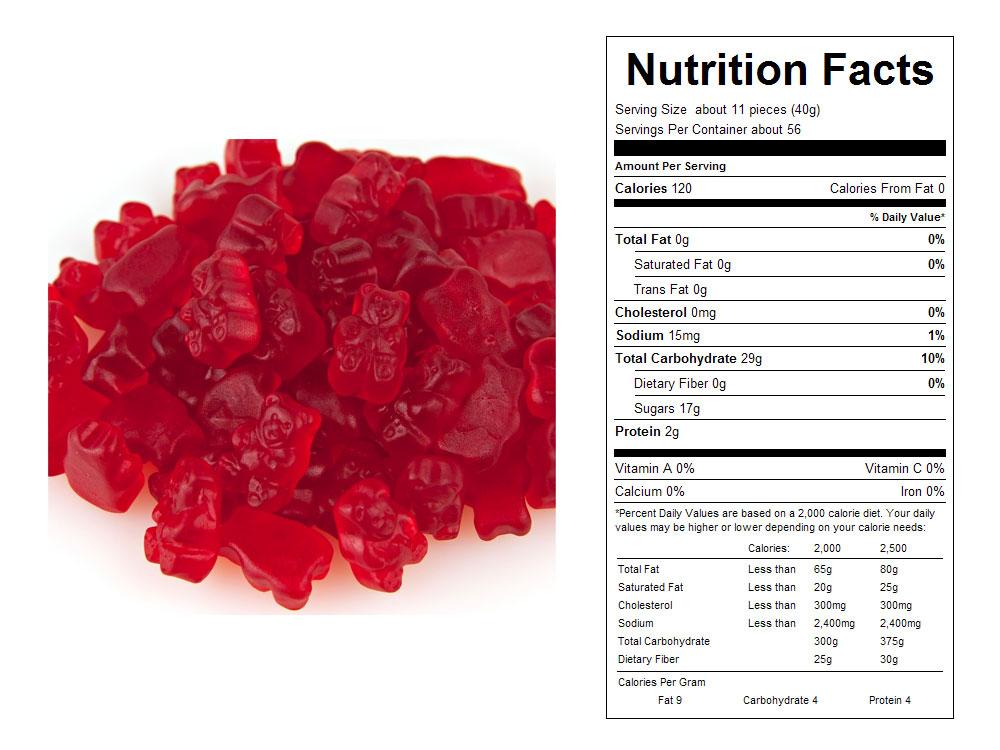 Buy Red Hot Cinnamon Bulk Gummy Bears 20 Lbs Vending