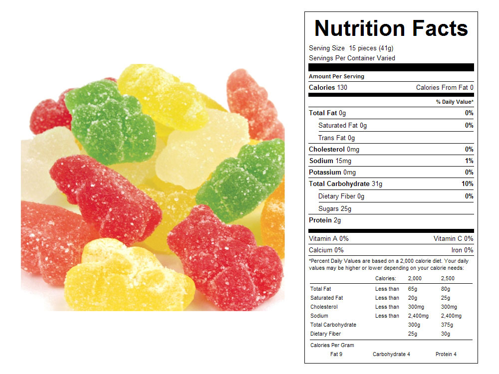 Sour Gummy Bears by Ferrara Bulk Candy - Nutritional Facts