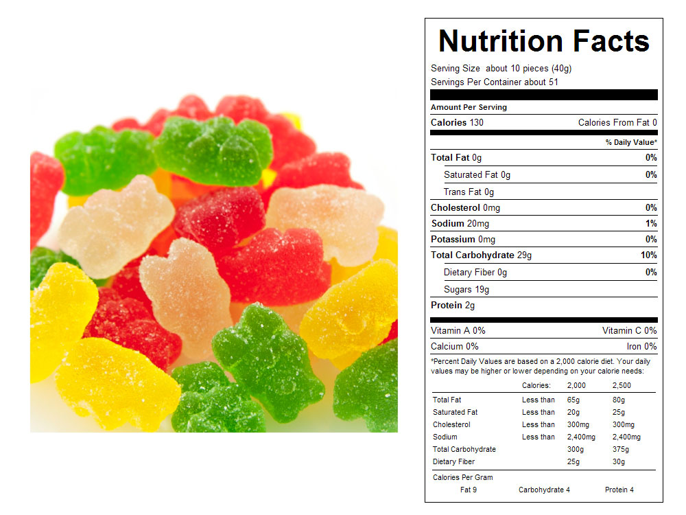 Sour Gummy Bears Bulk Candy - Nutritional Facts
