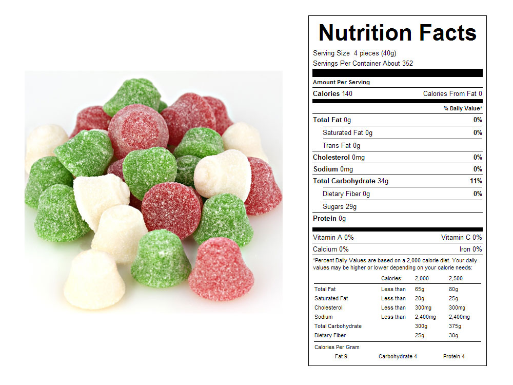 Holiday Bells Bulk Candy - Nutritional Facts