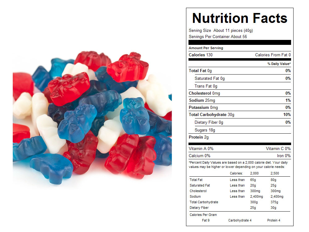 Patriotic Gummy Bears Bulk Candy - Nutritional Facts