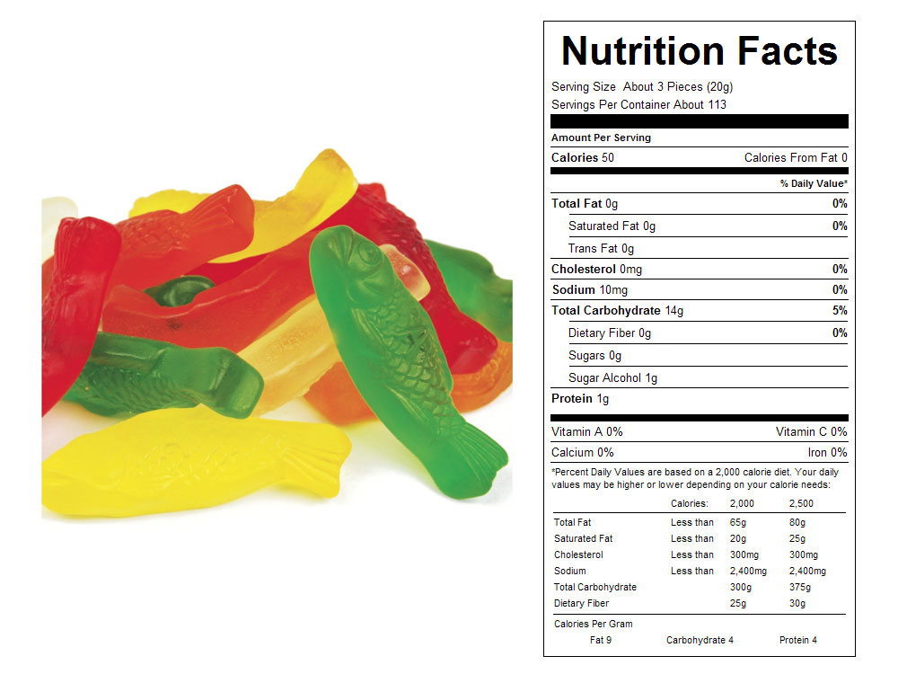 Sugar Free Gummy Fish Bulk Candy - Nutritional Facts