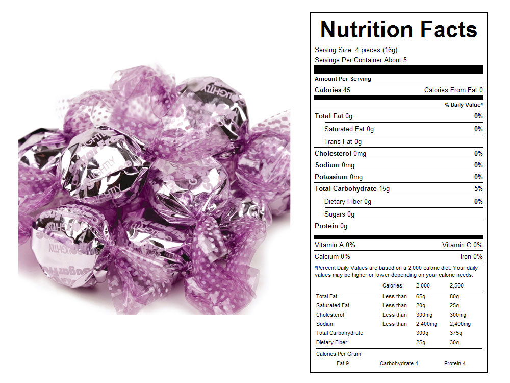 Sugar Free Licorice Bulk Hard Candy - Nutritional Facts