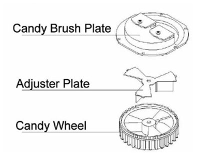 Candy Wheel Assembly