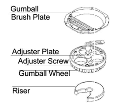 Gumball Wheel Assembly