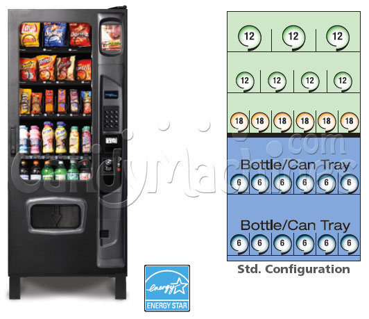 dual vending machine