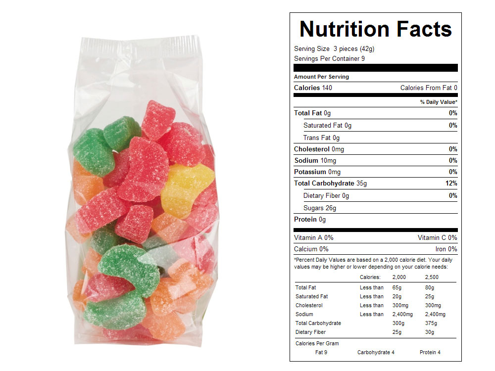 Assorted Fruit Slices Prepackaged Candy - Nutrition Facts