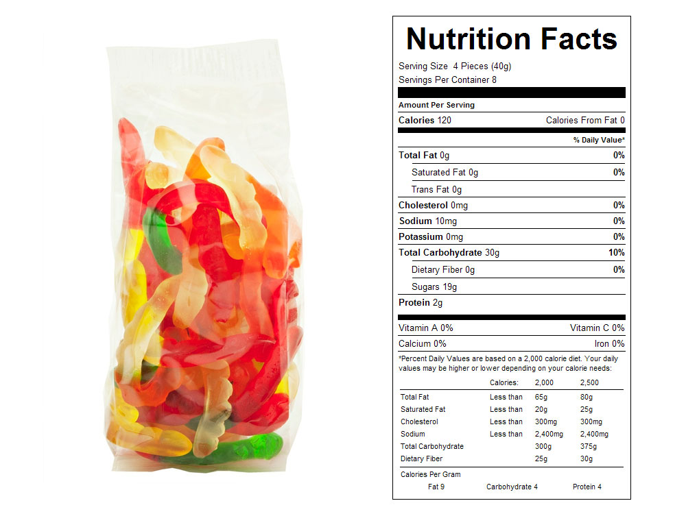 Gummy Worms Prepackaged Candy - Nutrition Facts