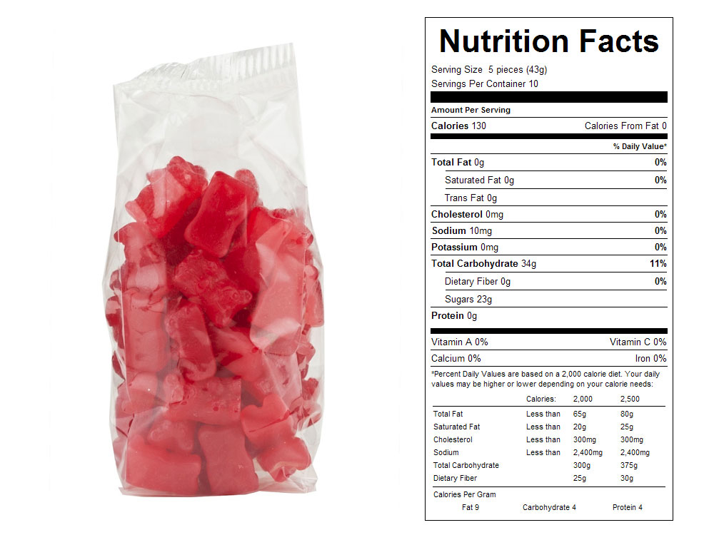 JuJu Cinnamon Bears Prepackaged Candy - Nutrition Facts