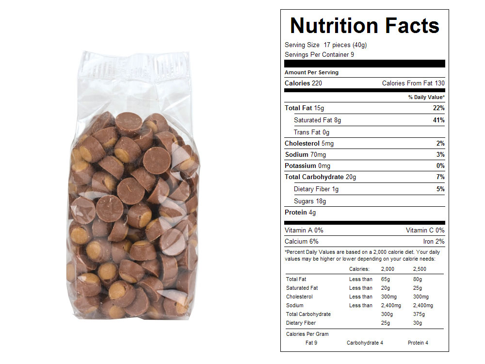 Mini Milk Chocolate Peanut Butter Buckeyes - Nutrition Facts