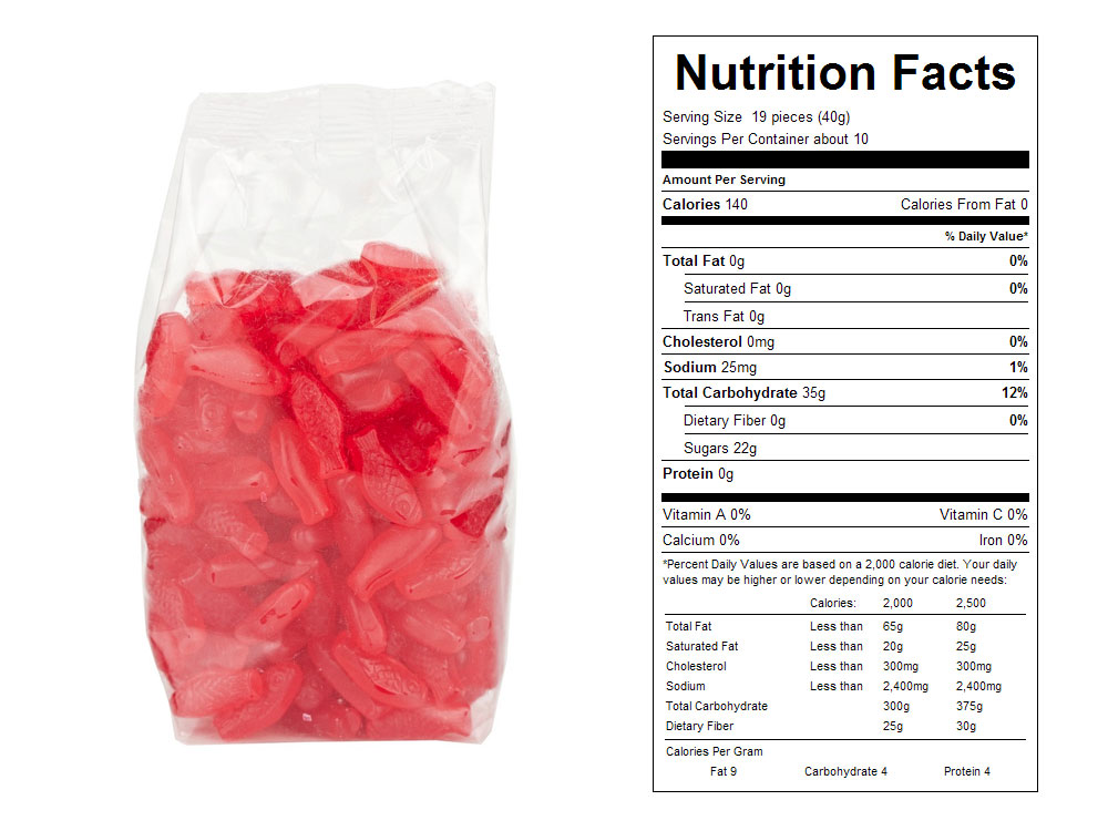 Mini Red Gummy Fish Prepackaged Candy - Nutrition Facts