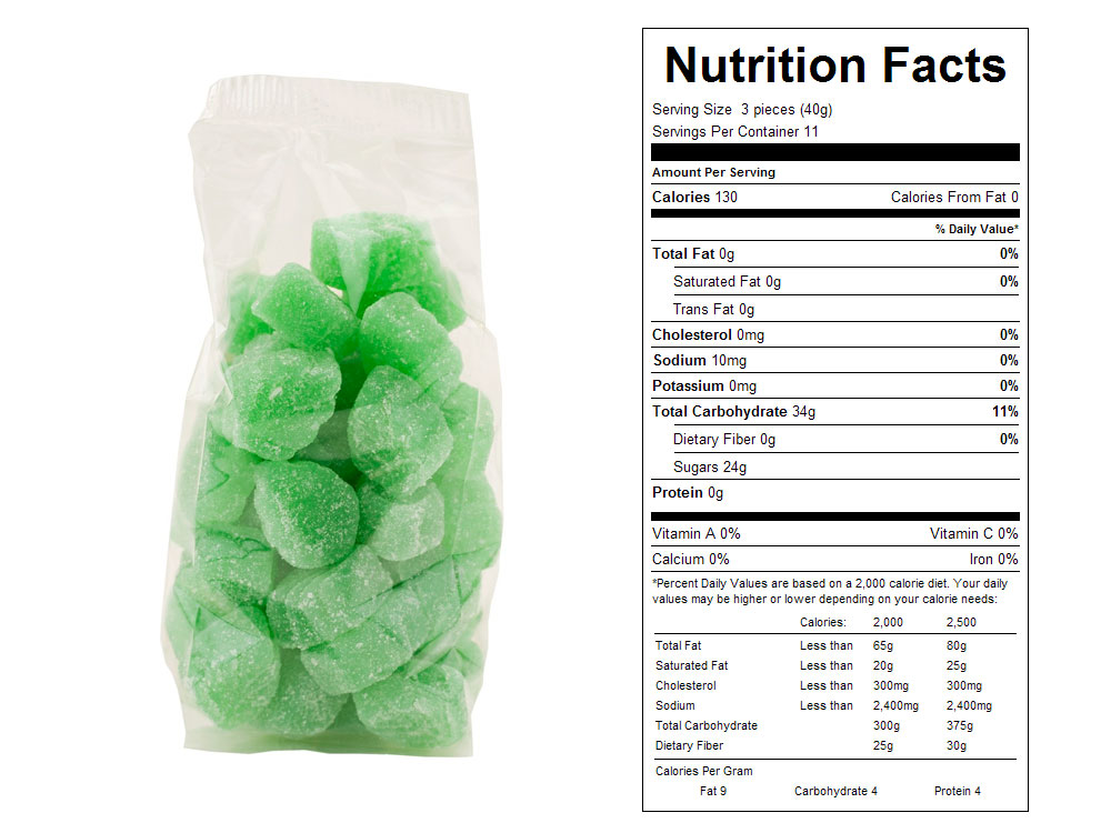 Spearmint Leaves Prepackaged Candy - Nutrition Facts