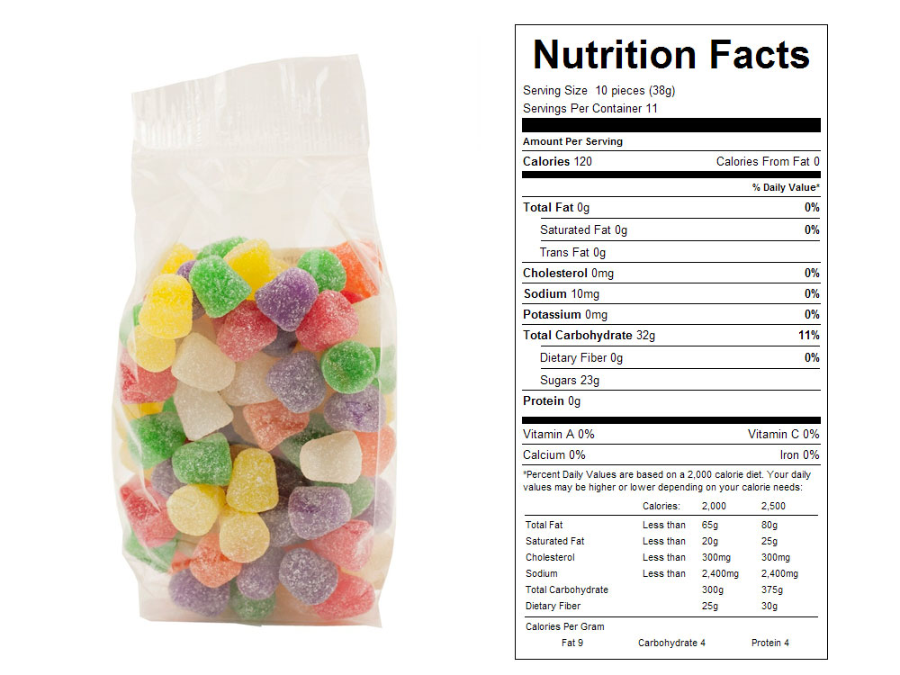 Spice Drops Prepackaged Candy - Nutrition Facts