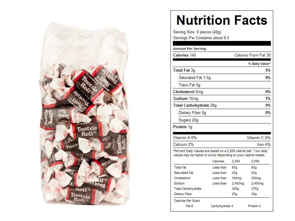 Tootsie Rolls Prepackaged Candy - Nutrition Facts
