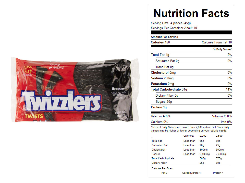 Twizzlers® Licorice Candy - Nutritional Facts